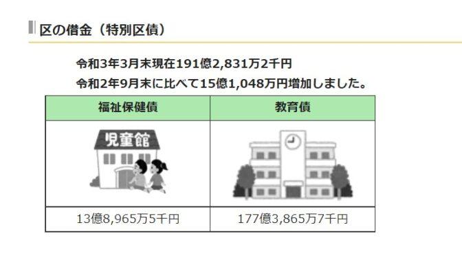 晴海西・東小学校等建設予定地177億円での取得は適正か?